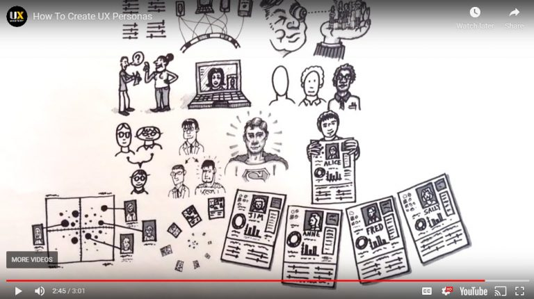 How to create ux personas video