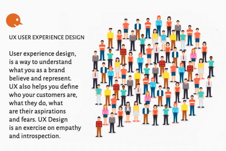 UX- User Experience Design