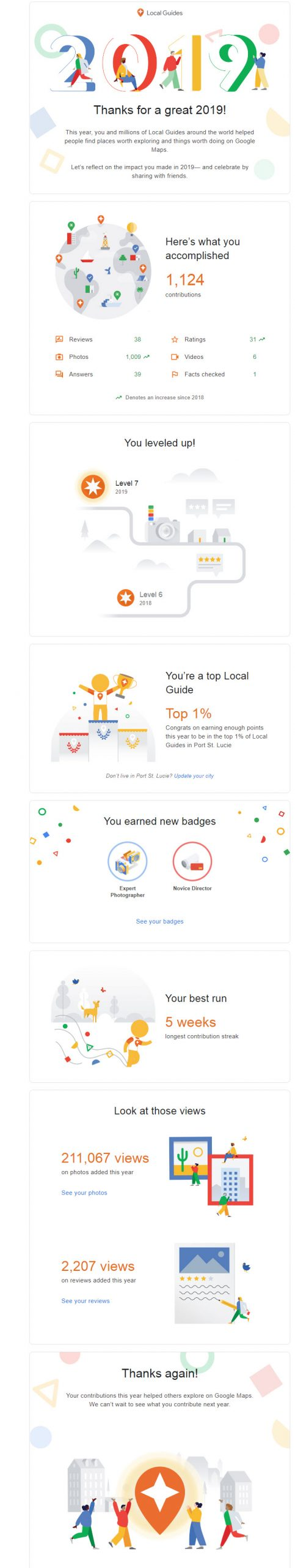 Orange Snowman Local Guide impact on Google Maps in 2019