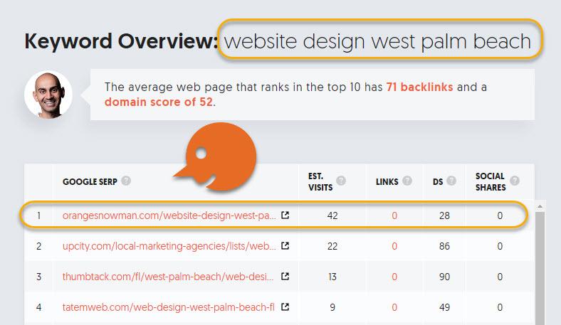 website design wpb seo